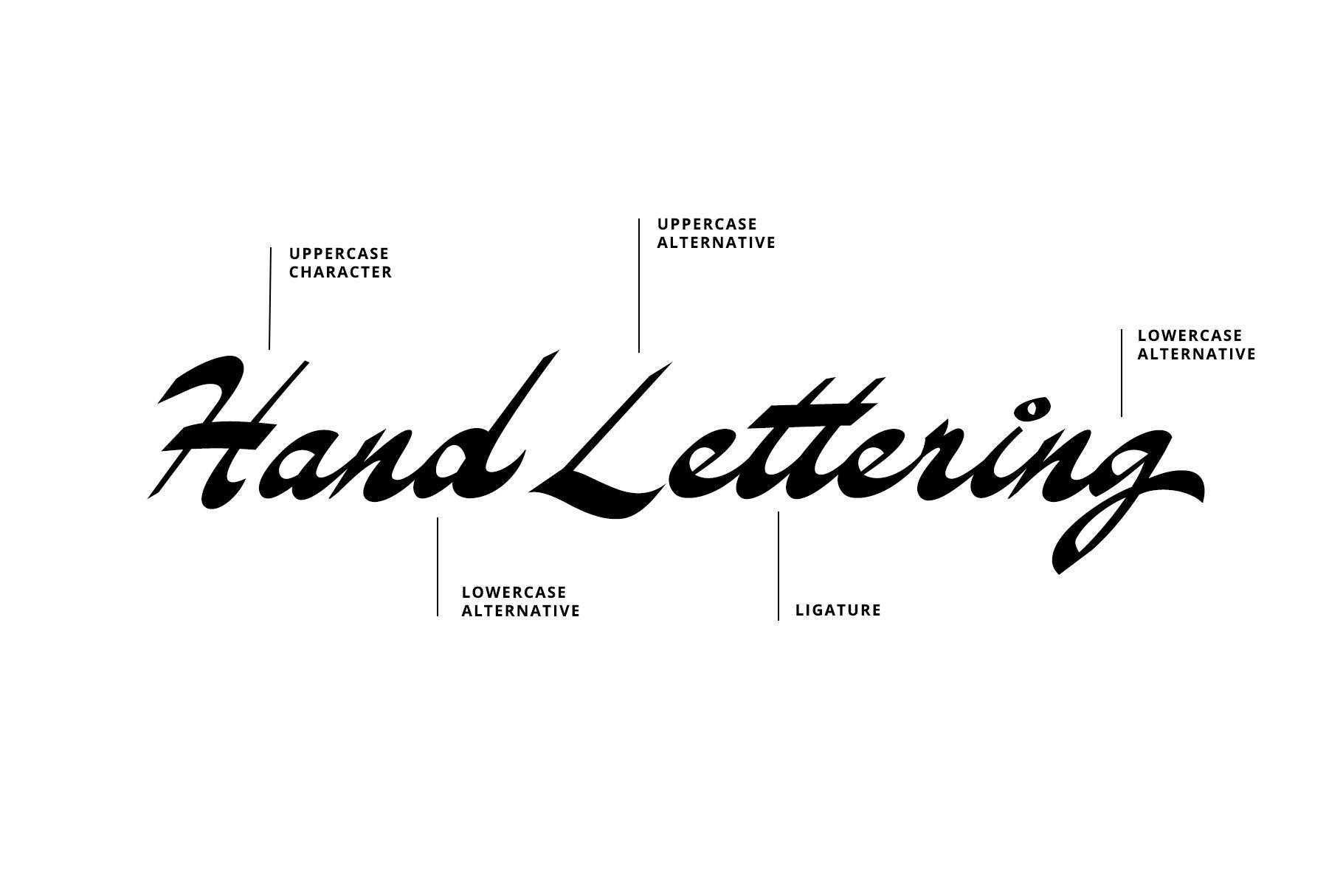 Logrono Typeface example image 8