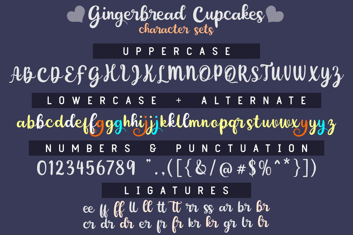 Gingerbread Cupcakes example image 7