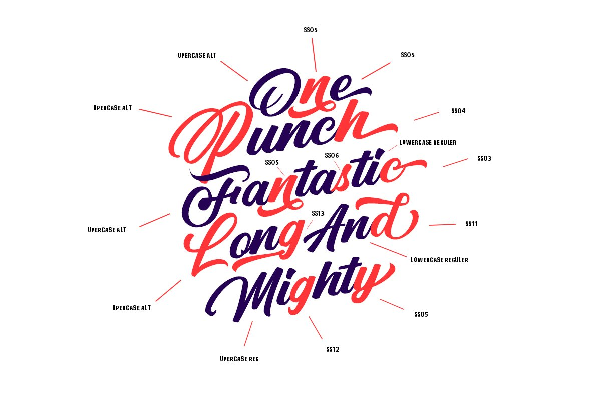 Punch Limit Font Combination example image 4