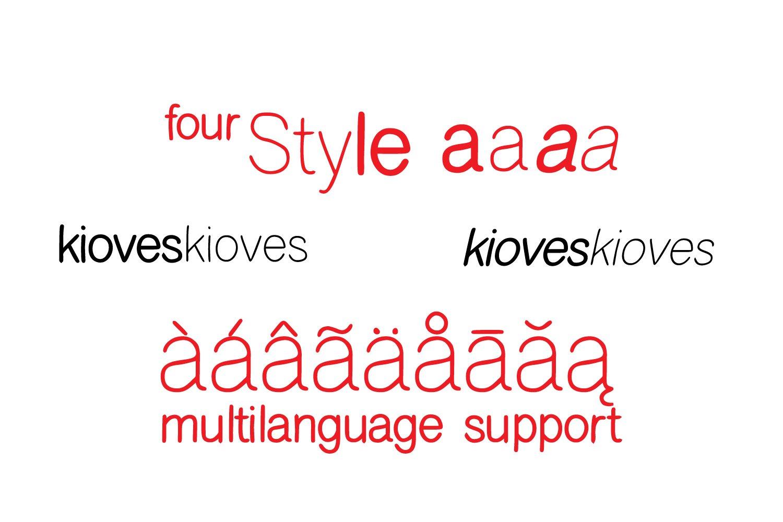 Kioves example image 3