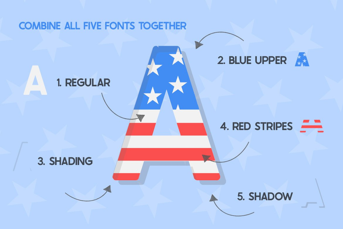 The USA Font Family example image 2