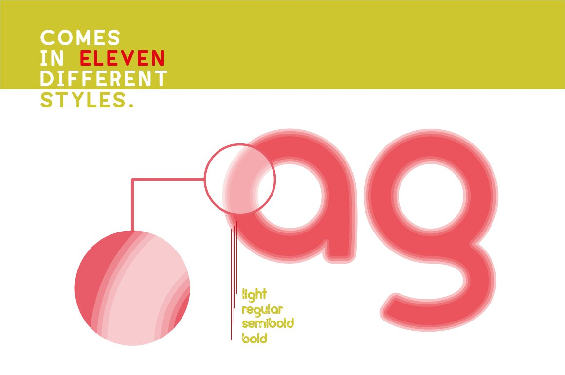 cream - complete font family example image 2