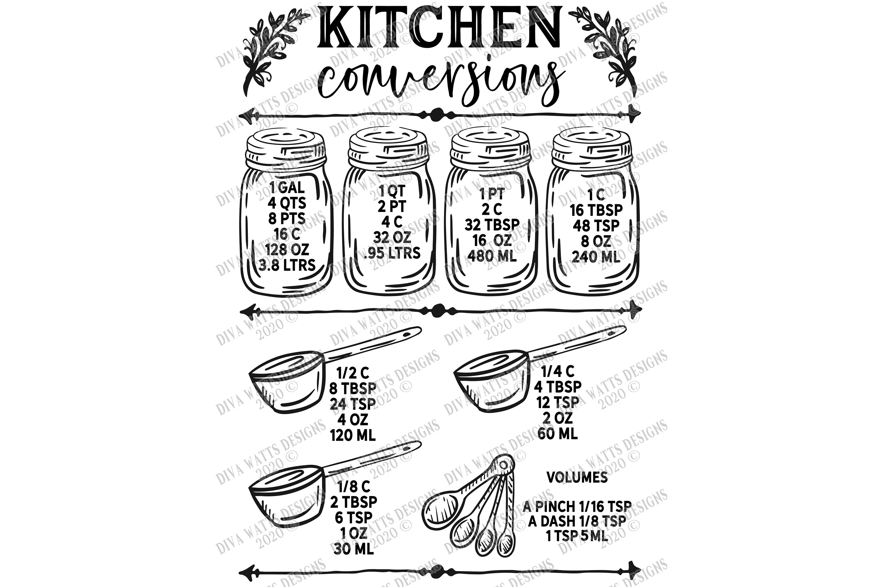 Download 41+ Kitchen Conversion Chart Svg Free Gif Free SVG files ...