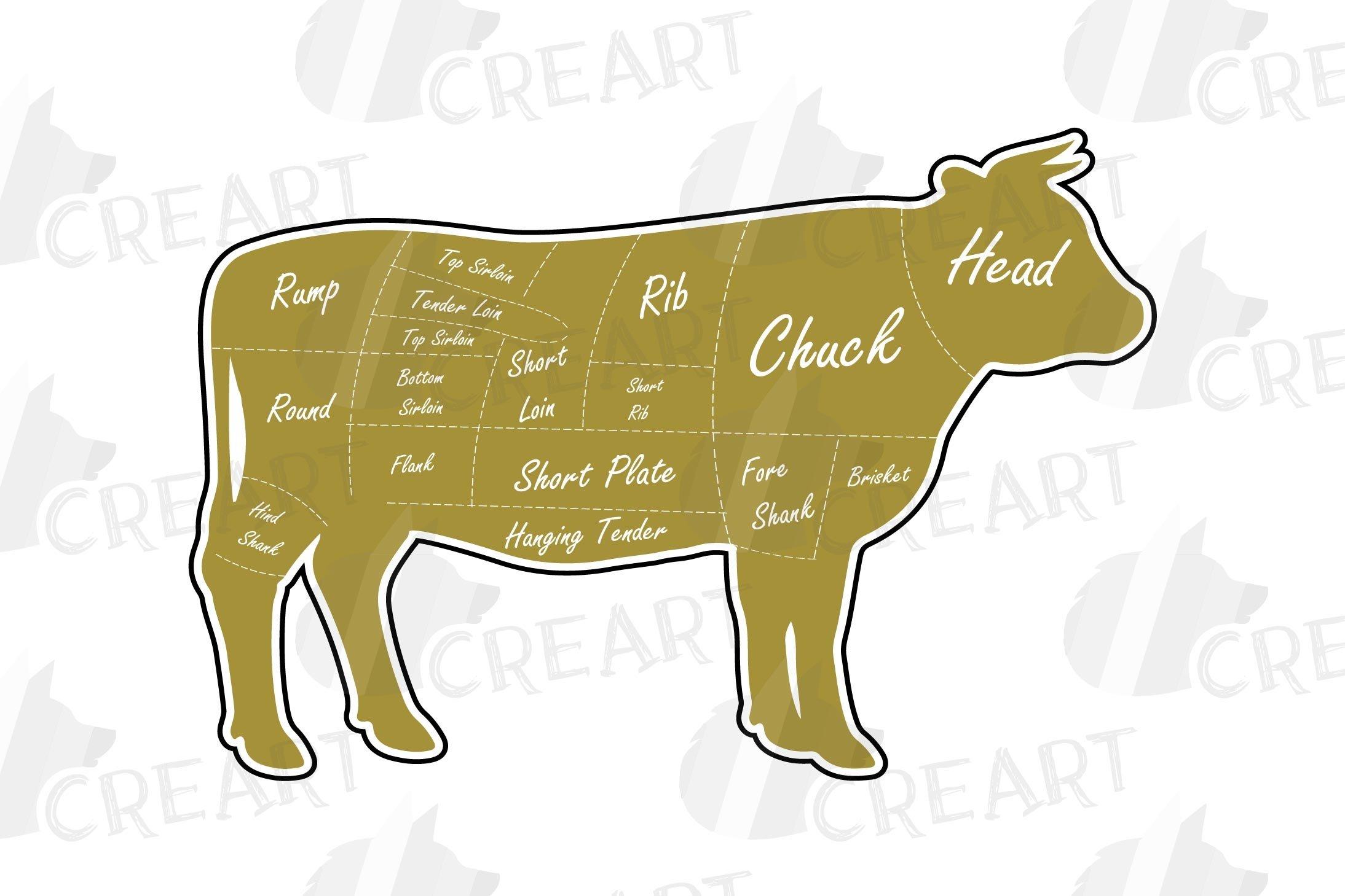 Download Butcher Diagram Clipart Cuts Of Meat Lamb Beef Pork Chic 108117 Illustrations Design Bundles