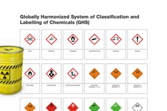 35 Symbol Chemicals Warning GHS SVG AI EPS Product Image 2