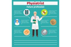 Future profession physiatrist infographic Product Image 1