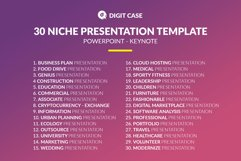 All In One 30 Presentation Template Product Image 2