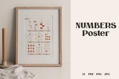Baby Numbers Poster, Educational Print - Nursery Print Product Image 3