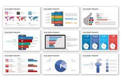 Social Media Presentation Asset Product Image 4