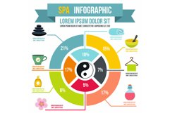 Spa infographic, flat style Product Image 1