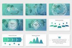 Process Overview Pitch Deck Google Slide Template Product Image 2