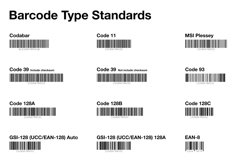 30 Standards type of barcode assets Product Image 5