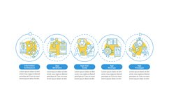 UI and UX design steps vector infographic template Product Image 1