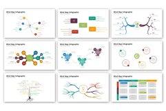 Mindmap Presentation - Infographic Product Image 2