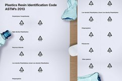 35 Plastics Resin Symbol Icon SVG AI EPS Product Image 3