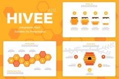 Hivee v2 - Infographic Product Image 1