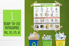 Vector collection of waste sorting clip arts, compositions Product Image 5