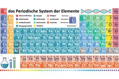 Periodic table of chemical elements. Das Periodensystem Product Image 1