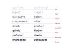 Ageo geometric sans font family Product Image 5