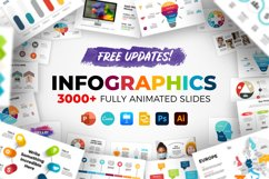 The Biggest Infographics Bundle on the Internet! Product Image 1