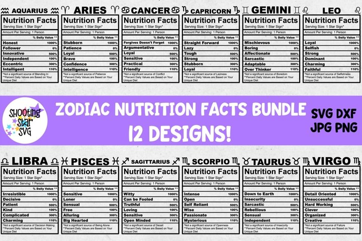 Zodiac Nutrition Facts SVG Bundle