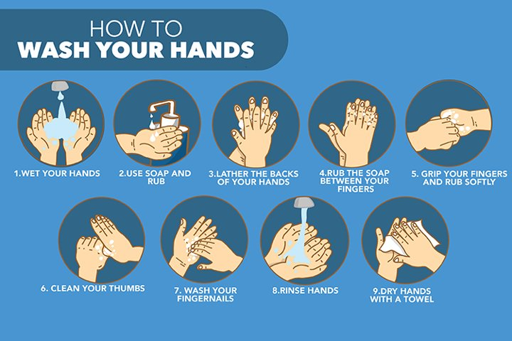 How to wash your hands illustrations