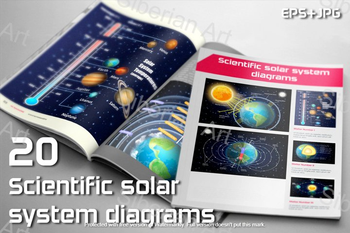 Scientific solar system posters for school books. Bundle set