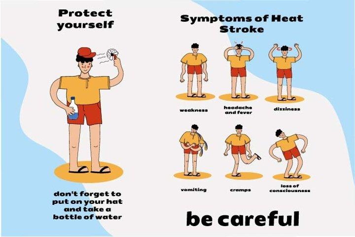 man and heat stroke symptoms