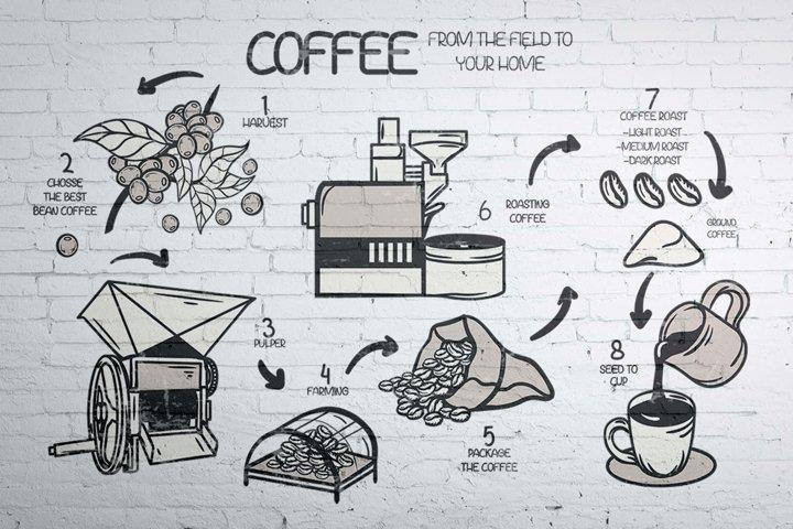 Mocha Frappuccino Font example 4