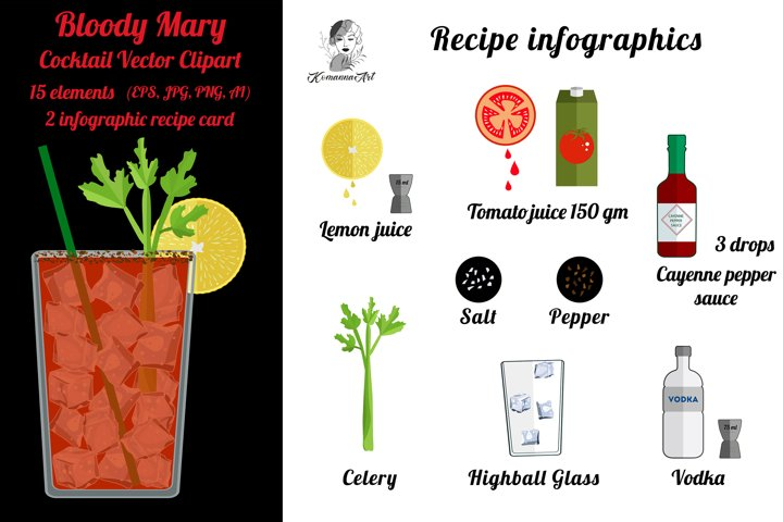 Alcoholic cocktail Bloody Mary recipe - infographics!