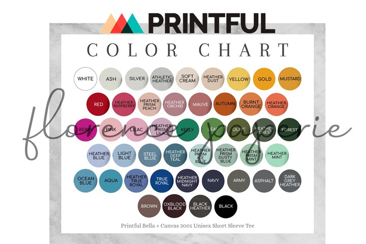 Printful Bella Canvas 3001 Color Chart
