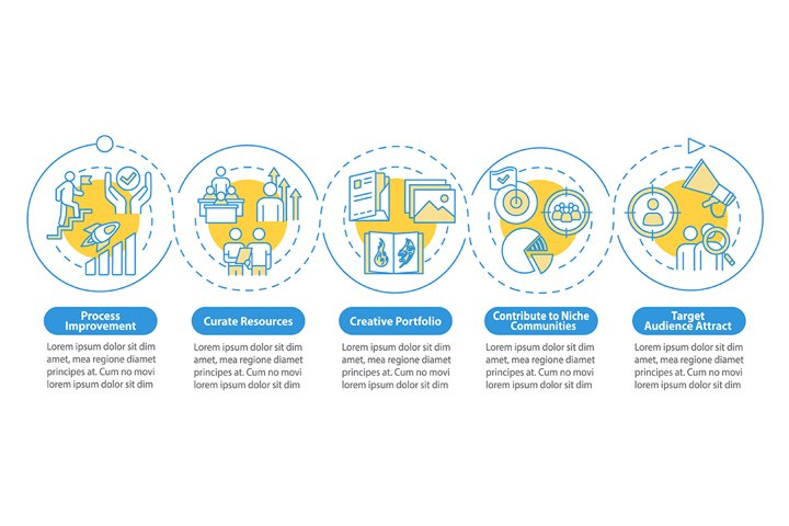 Curating project vector infographic template