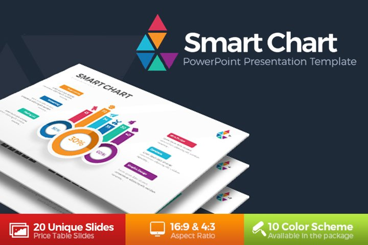 Smart Chart Infographic Powerpoint