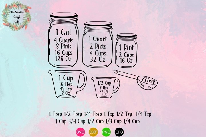 Mason Jar Measurement Chart