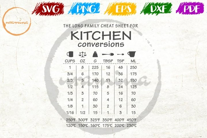 The Long Family Cheat Sheet Kitchen SVG PDF PNG