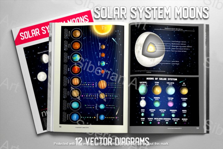 Solar system moons. 12 science posters for school and books