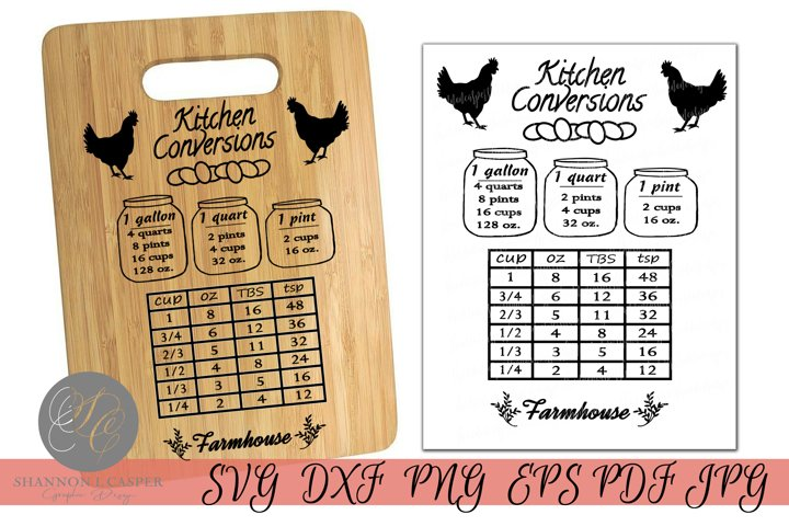 Farmhouse Kitchen Conversion Chart Print or SVG