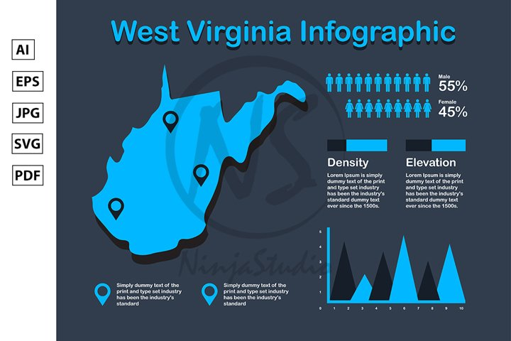 West Virginia State USA Map with Set of Infographic Elements