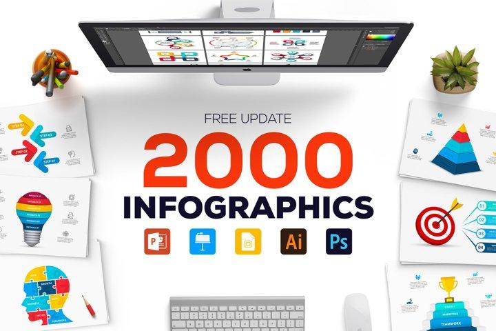 2000 Infographic templates bundle