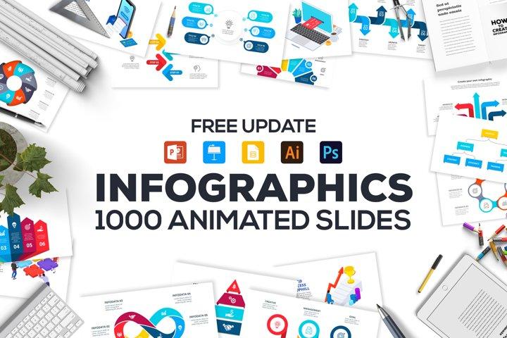 Infographics templates presentations