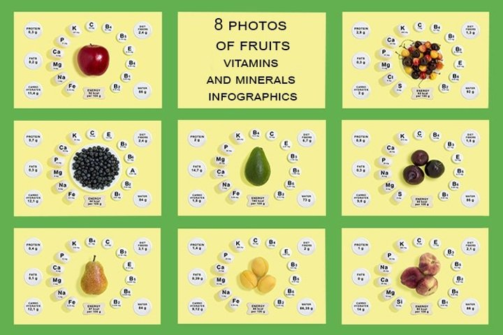Vitamin and mineral composition of fruits