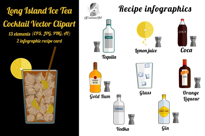 Alcoholic cocktail Long island ice tea recipe - infographics
