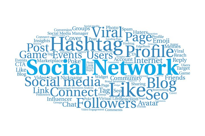 Social media network tag cloud