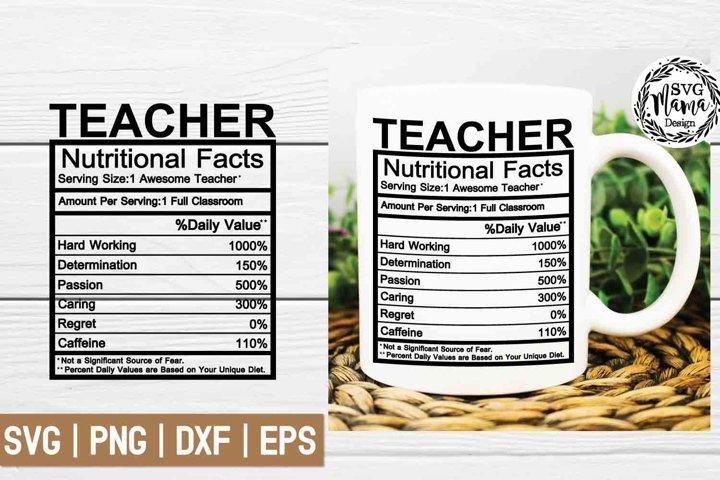 Teacher Nutritional Facts Svg