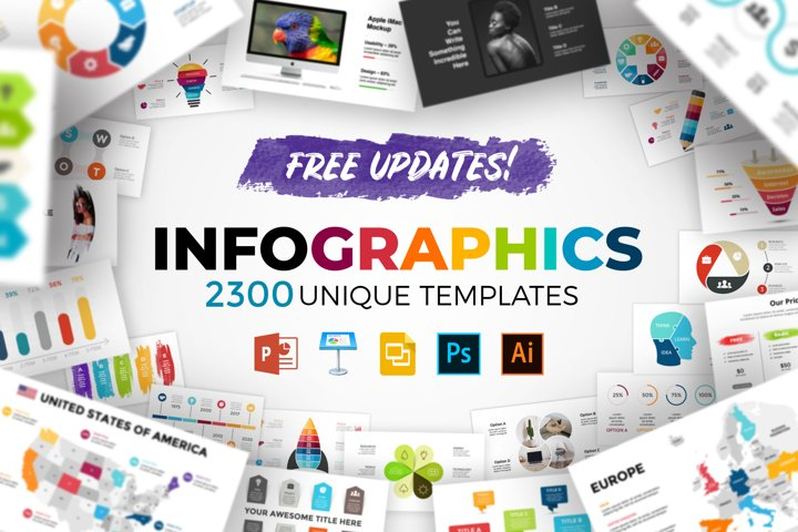 The Biggest Infographics Bundle on the Internet!
