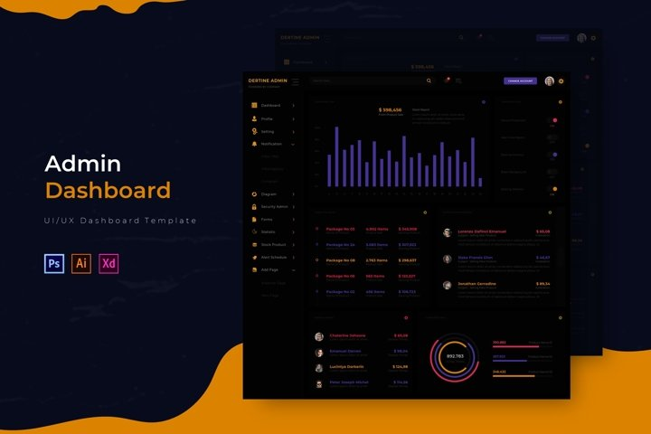 Dertine Dashboard | Admin Template