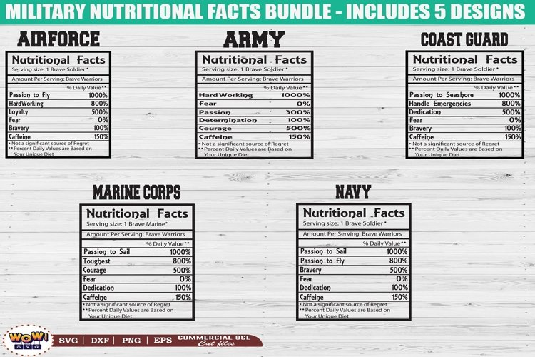 Nutrition facts bundle svg, Military nutritional facts, Png