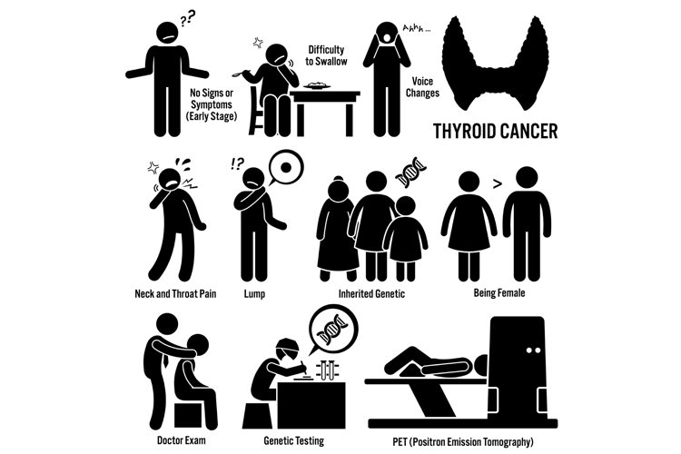 Thyroid Cancer Symptoms Causes Risk Factors Diagnosis Icons example image 1