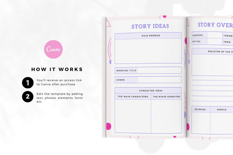 Editable Story Planner Canva Templates example 2