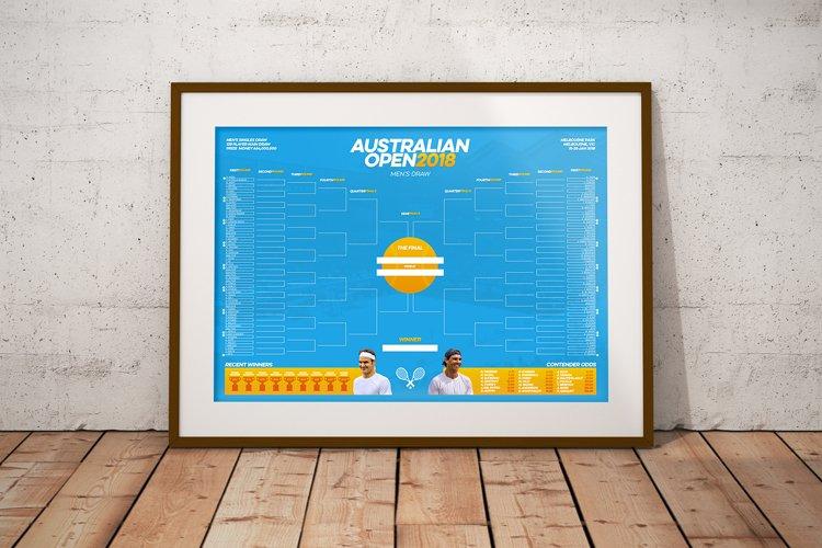 Australian Open Mens Singles Wall Chart